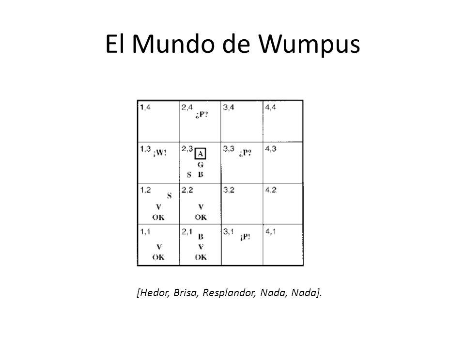 El Mundo de Wumpus [Hedor, Brisa, Resplandor, Nada, Nada].